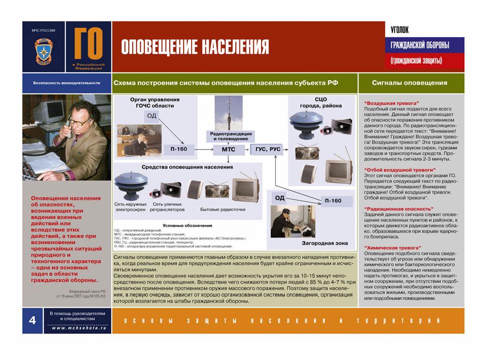 Уголок ГО_Страница_05